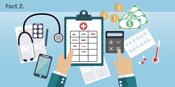 Artistic image of a medical chart, stethoscope, calculator, mobile phone, and money.