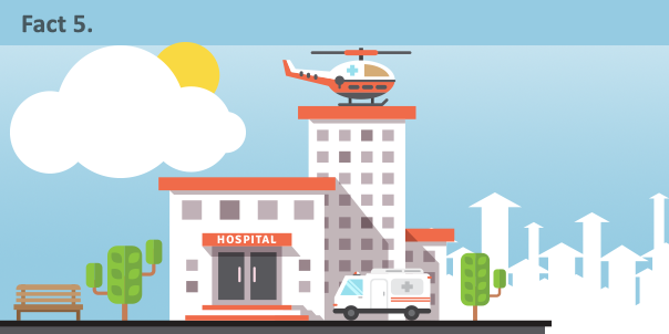 An artistic image of a hospital, ambulance, and medical helicopter.