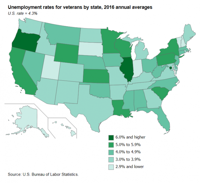 A map showing unemployment rates for U.S. military veterans by state in 2016