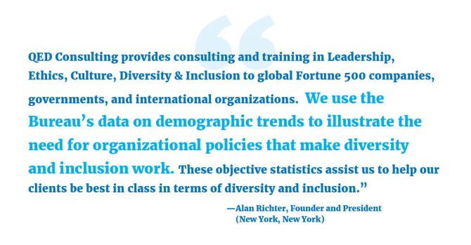 """""""QED Consulting provides consulting and training in Leadership, Ethics, Culture, Diversity, & Inclusion to global Fortune 500 companies, governments, and international organizations. We use the Bureau's data on demographic trends to illustrate the need for organizational policies that make diversity and inclusion work. These objective statistics assist us to help our clients be best in class in terms of diversity and inclusion."""" --Alan Richter, Founder and President (New York, New York)"""